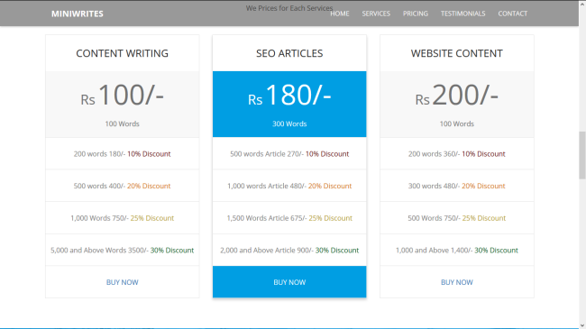 Miniwrites Content Writing Services Prices